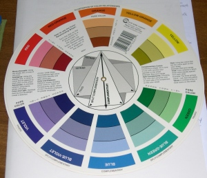 reverse side of color wheel